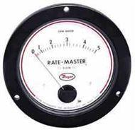 RMV II系列表盘式流量计