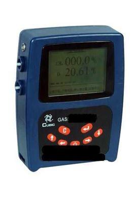 GAS3200红外沼气分析仪