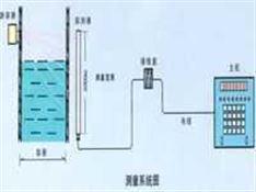 连续性核子液位计