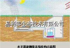 水文蒸滲測量系統