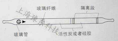 硅胶采集管