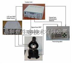 TL200系列熱釋光測量系統