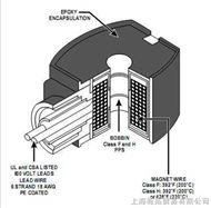 美國電磁閥ASCO