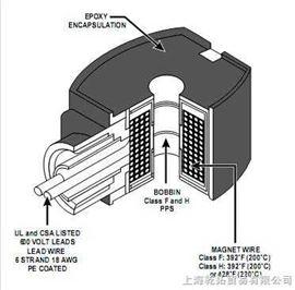 美国电磁阀ASCO