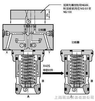 描述:结构 2通插装阀是一种无阀体的座式锥阀插装单元,它没有特定