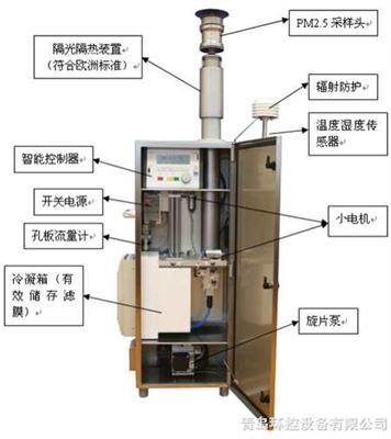 德润达PNS16T德国全自动颗粒物连续采样系统