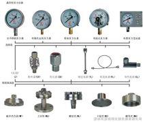HR-YTP虹潤儀表HR-YTP系列隔膜壓力表
