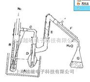 羟丙氧基测定仪(玻璃套装)