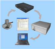 QTS 测试系统综述