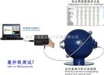 FOS-3000快速光谱分析仪FOS-3000
