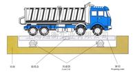 金华电子地磅价格_1吨2吨3吨地磅厂家_80吨100吨120吨地磅秤公司