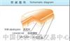 XQJ-TPC-01A调宽片
