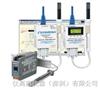 Omega iTHX-M美國  Omega iTHX-M网络型温湿度测量记录仪