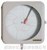 DICKSON PR8压力图表记录仪