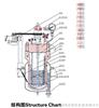 WHF开式平盖式高压釜