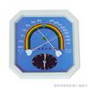 TM701 双金属温度计
