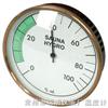 SP-X-24S 家用温度计