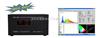 FMS-3000光谱分析仪FMS-3000