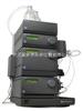 美国通用GE AKTAmicrosystem微量液相色谱系统